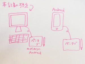Androidタブをペンタブとして使う接続形態